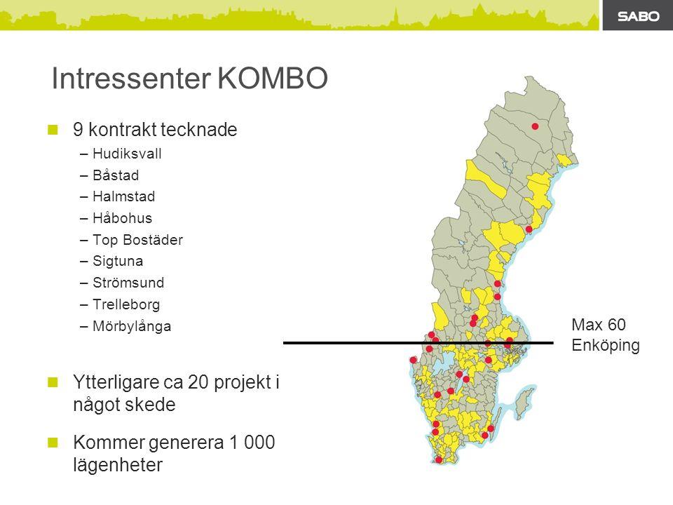 Intressenter KOMBO 9 kontrakt tecknade –Hudiksvall –Båstad –Halmstad –Håbohus –Top Bostäder –Sigtuna –Strömsund –Trelleborg –Mörbylånga Ytterligare ca 20 projekt i något skede Kommer generera 1 000 lägenheter Max 60 Enköping