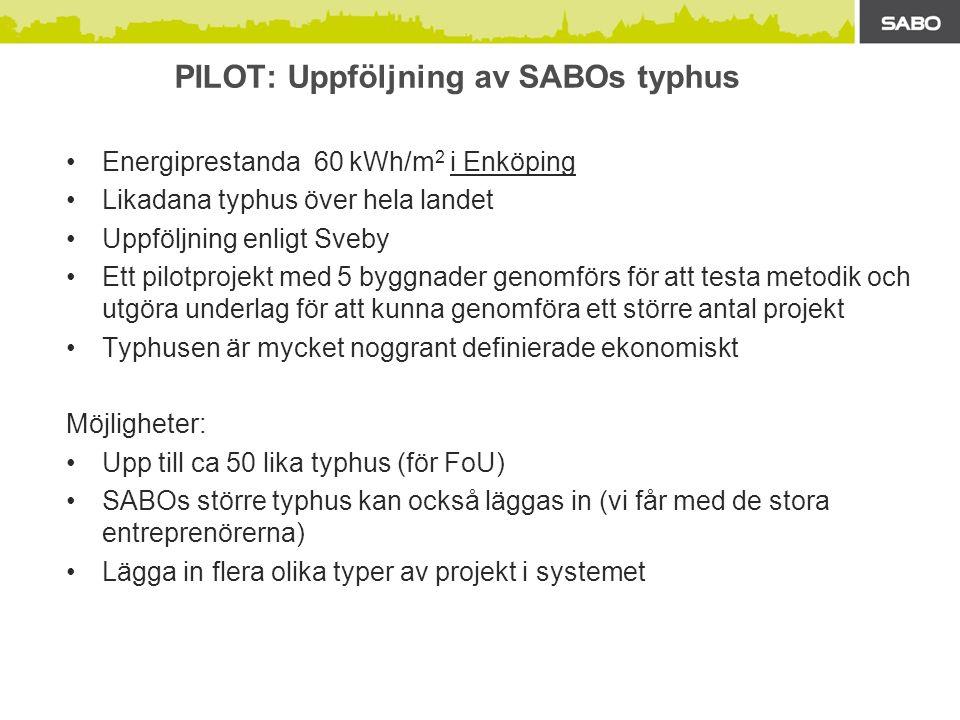 PILOT: Uppföljning av SABOs typhus Energiprestanda 60 kWh/m 2 i Enköping Likadana typhus över hela landet Uppföljning enligt Sveby Ett pilotprojekt me