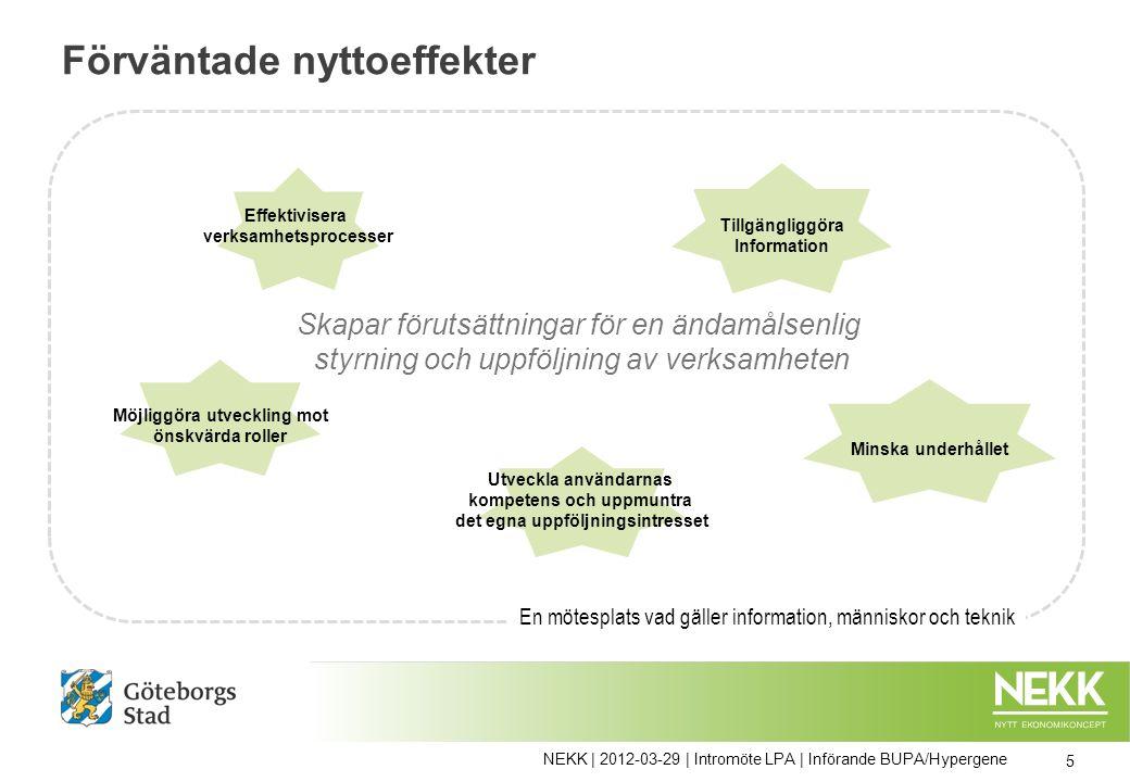 Förväntade nyttoeffekter Effektivisera verksamhetsprocesser Minska underhållet Möjliggöra utveckling mot önskvärda roller Utveckla användarnas kompetens och uppmuntra det egna uppföljningsintresset Tillgängliggöra Information Skapar förutsättningar för en ändamålsenlig styrning och uppföljning av verksamheten En mötesplats vad gäller information, människor och teknik 5 NEKK | 2012-03-29 | Intromöte LPA | Införande BUPA/Hypergene