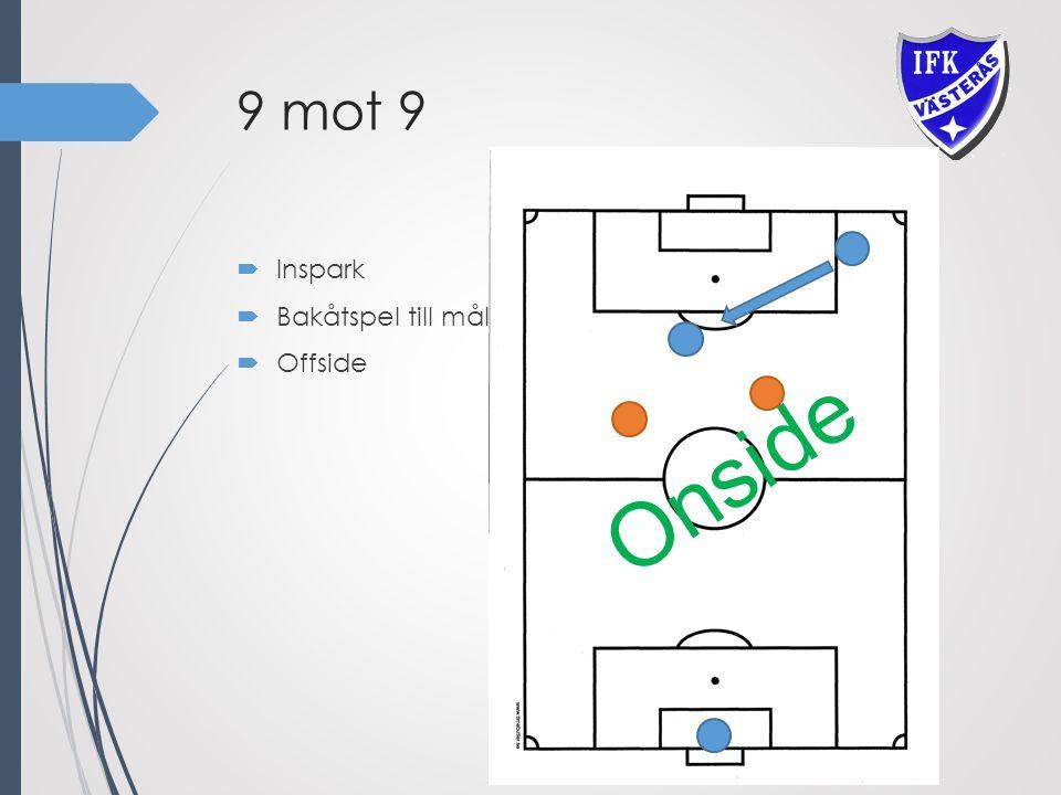 9 mot 9  Inspark  Bakåtspel till målvakt  Offside Offside Onside