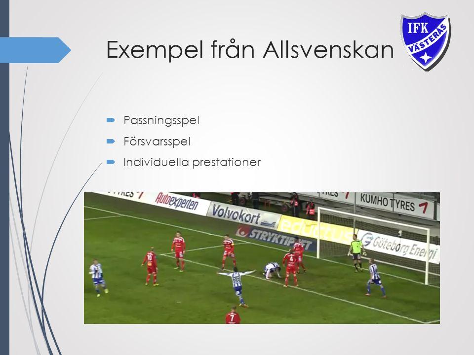 Exempel från Allsvenskan  Passningsspel  Försvarsspel  Individuella prestationer