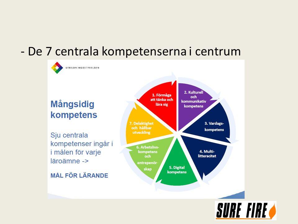 - De 7 centrala kompetenserna i centrum