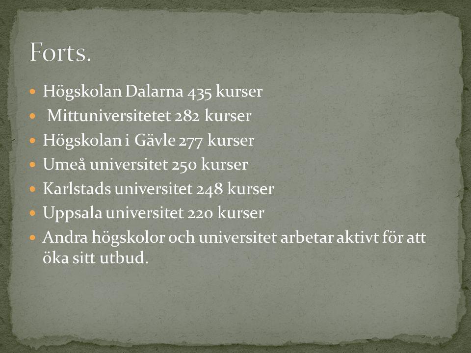 Högskolan Dalarna 435 kurser Mittuniversitetet 282 kurser Högskolan i Gävle 277 kurser Umeå universitet 250 kurser Karlstads universitet 248 kurser Uppsala universitet 220 kurser Andra högskolor och universitet arbetar aktivt för att öka sitt utbud.