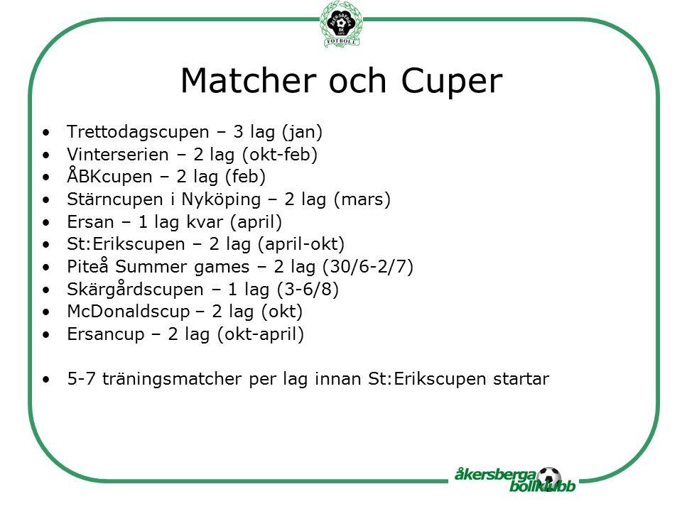 Matcher och Cuper Trettodagscupen – 3 lag (jan) Vinterserien – 2 lag (okt-feb) ÅBKcupen – 2 lag (feb) Stärncupen i Nyköping – 2 lag (mars) Ersan – 1 lag kvar (april) St:Erikscupen – 2 lag (april-okt) Piteå Summer games – 2 lag (30/6-2/7) Skärgårdscupen – 1 lag (3-6/8) McDonaldscup – 2 lag (okt) Ersancup – 2 lag (okt-april) 5-7 träningsmatcher per lag innan St:Erikscupen startar