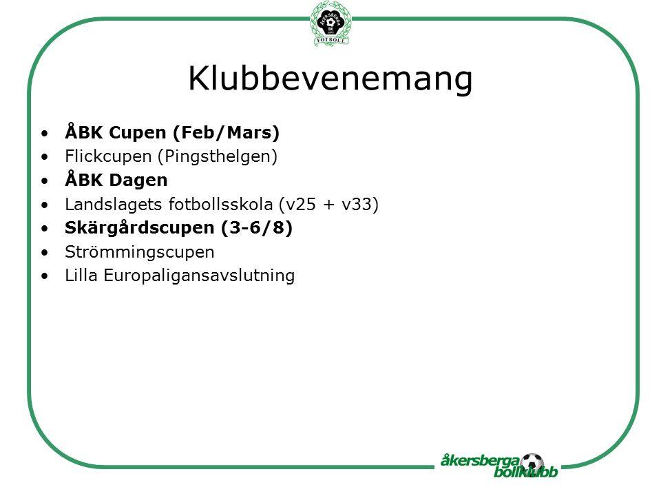 Klubbevenemang ÅBK Cupen (Feb/Mars) Flickcupen (Pingsthelgen) ÅBK Dagen Landslagets fotbollsskola (v25 + v33) Skärgårdscupen (3-6/8) Strömmingscupen Lilla Europaligansavslutning
