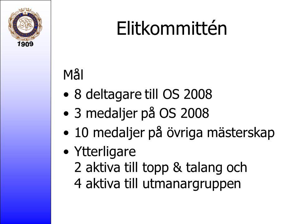 Elitkommittén Mål 8 deltagare till OS 2008 3 medaljer på OS 2008 10 medaljer på övriga mästerskap Ytterligare 2 aktiva till topp & talang och 4 aktiva