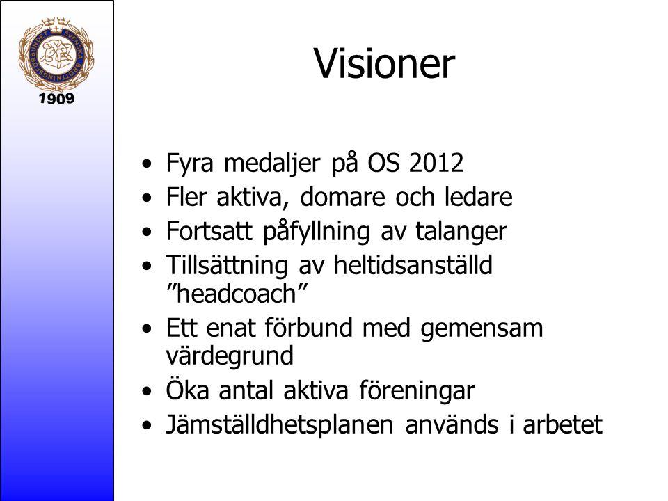 """Visioner Fyra medaljer på OS 2012 Fler aktiva, domare och ledare Fortsatt påfyllning av talanger Tillsättning av heltidsanställd """"headcoach"""" Ett enat"""