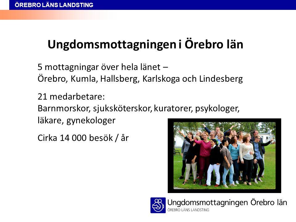 ÖREBRO LÄNS LANDSTING Ungdomsmottagningen i Örebro län 5 mottagningar över hela länet – Örebro, Kumla, Hallsberg, Karlskoga och Lindesberg 21 medarbet