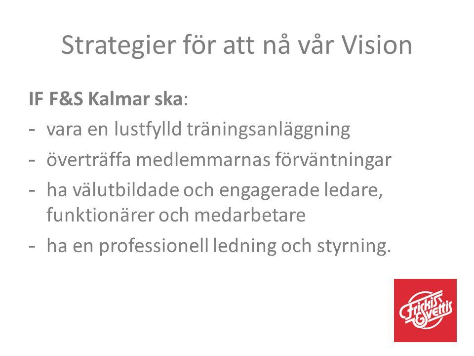 Strategier för att nå vår Vision IF F&S Kalmar ska: -vara en lustfylld träningsanläggning -överträffa medlemmarnas förväntningar -ha välutbildade och engagerade ledare, funktionärer och medarbetare -ha en professionell ledning och styrning.
