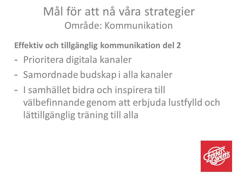Mål för att nå våra strategier Område: Kommunikation Effektiv och tillgänglig kommunikation del 2 -Prioritera digitala kanaler -Samordnade budskap i alla kanaler -I samhället bidra och inspirera till välbefinnande genom att erbjuda lustfylld och lättillgänglig träning till alla