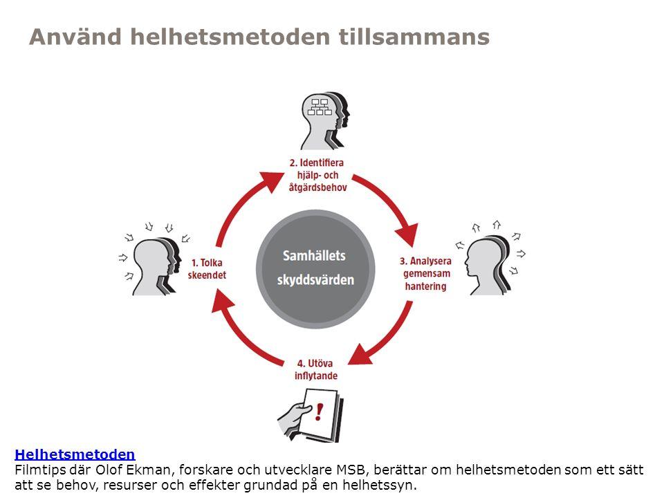 Myndigheten för samhällsskydd och beredskap Använd helhetsmetoden tillsammans Helhetsmetoden Helhetsmetoden Filmtips där Olof Ekman, forskare och utve