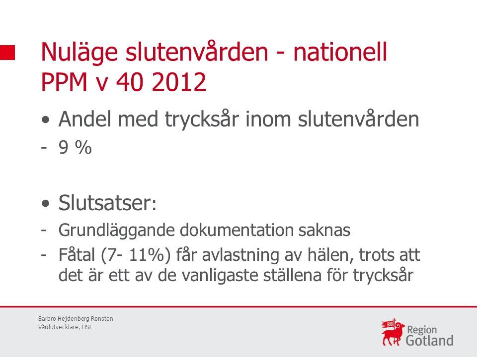 Andel med trycksår inom slutenvården -9 % Slutsatser : -Grundläggande dokumentation saknas -Fåtal (7- 11%) får avlastning av hälen, trots att det är ett av de vanligaste ställena för trycksår Nuläge slutenvården - nationell PPM v 40 2012 Barbro Hejdenberg Ronsten Vårdutvecklare, HSF