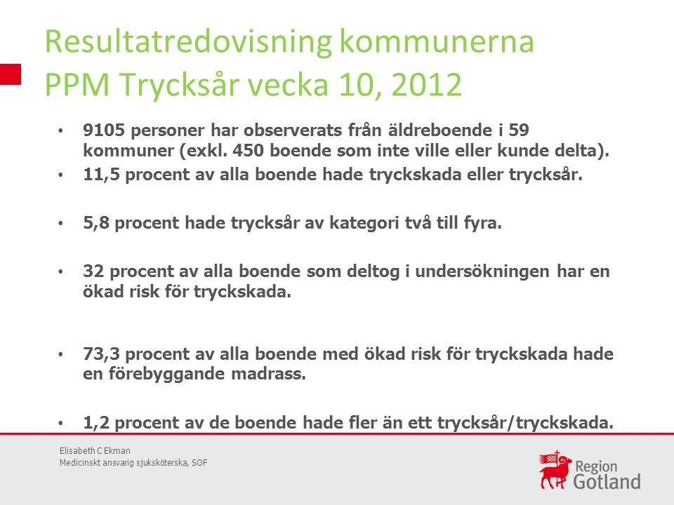 30 graders vinkel eller 30 graders vändningar Elin Olsson, projektledare Bättre liv för sjuka äldre på GotlandVeronica Pettersson, Sårombud Äldreomsorgen elin.olsson02@gotland.seelin.olsson02@gotland.se073- 765 84 52, kortnr 4866 Fältgatan 77/ Åkermanska veronica.pettersson@gotland.severonica.pettersson@gotland.se Tel: 4340 0704477798,