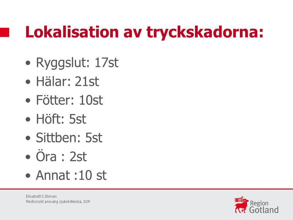 Riskpoäng (7-20) 172 st 28% Av dessa är de 78% som har en förebyggande eller behandlande madrass Av dessa är det 32% som har planerad lägesändring Boende med ökad risk Elisabeth C Ekman Medicinskt ansvarig sjuksköterska, SOF