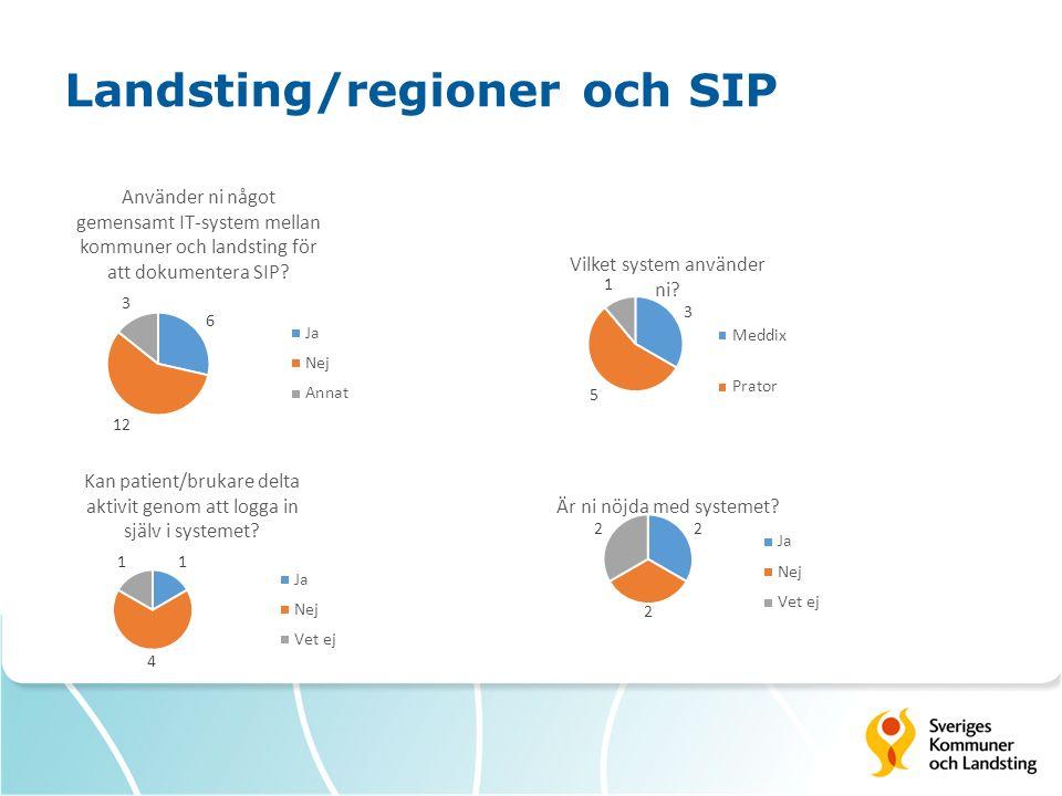 Landsting/regioner och SIP