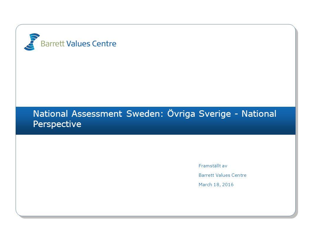National Assessment Sweden: Övriga Sverige - National Perspective (350) osäkerhet om framtiden (L) 1681(I) arbetslöshet (L) 1511(O) byråkrati (L) 1373(O) resursslöseri (L) 1303(O) skyller på varandra (L) 1302(R) våld och brott (L) 1161(R) kortsiktighet (L) 1081(O) yttrandefrihet 1074(O) materialistiskt (L) 1031(I) fred 997(S) arbetstillfällen 2001(O) ekonomisk stabilitet 1571(I) ansvar för kommande generationer 1367(S) välfungerande sjukvård 1301(O) jämlikhet 1094(R) fred 1027(S) långsiktighet 1027(S) omsorg om de äldre 994(S) bevarande av naturen 946(S) upprätthållande av lag & ordning 893(O) Values Plot March 18, 2016 Copyright 2016 Barrett Values Centre I = Individuell R = Relationsvärdering Understruket med svart = PV & CC Orange = PV, CC & DC Orange = CC & DC Blå = PV & DC P = Positiv L = Möjligtvis begränsande (vit cirkel) O = Organisationsvärdering S = Samhällsvärdering Värderingar som matchar PV - CC 0 CC - DC 1 PV - DC 1 Kulturentropi: Nuvarande kultur 48% familj 1822(R) humor/ glädje 1725(I) ansvar 1334(I) ärlighet 1335(I) vänskap 1112(R) tar ansvar 1024(R) positiv attityd 1015(I) rättvisa 945(R) ekonomisk stabilitet 871(I) ödmjukhet 867(I) NivåPersonliga värderingar (PV)Nuvarande kulturella värderingar (CC)Önskade kulturella värderingar (DC) 7 6 5 4 3 2 1 IRS (P)=6-4-0 IRS (L)=0-0-0IROS (P)=0-0-1-1 IROS (L)=2-2-4-0IROS (P)=1-1-3-5 IROS (L)=0-0-0-0