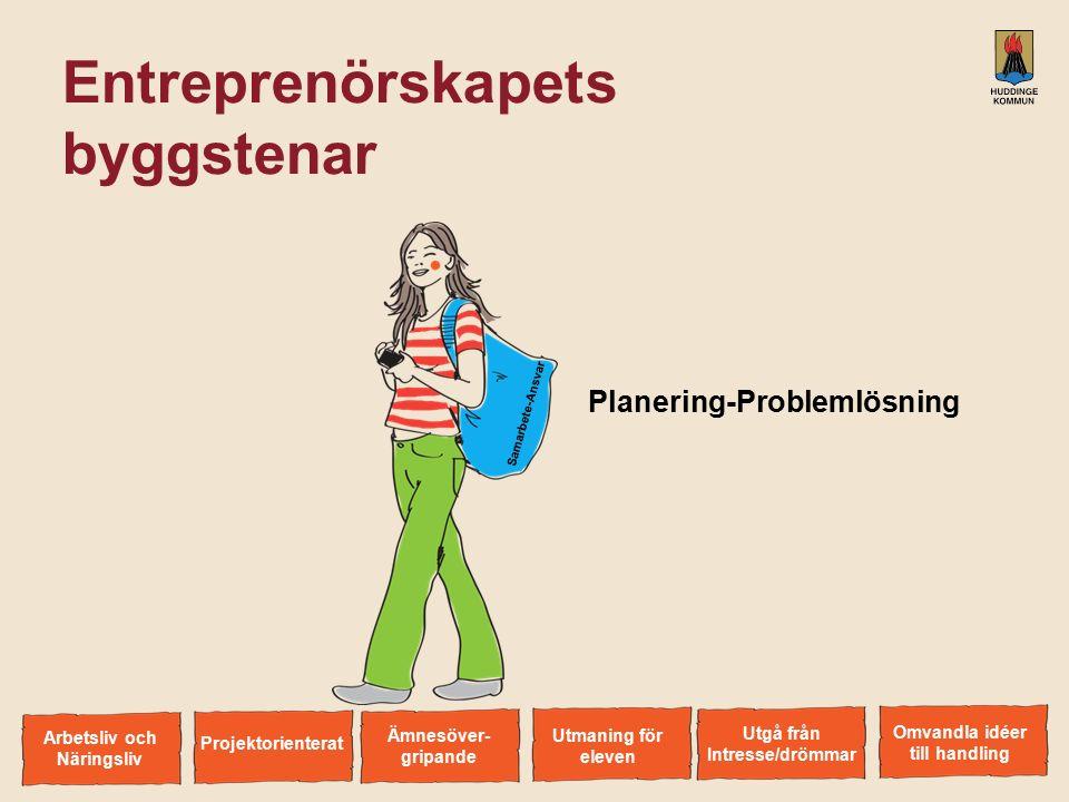 Entreprenörskapets byggstenar Planering-Problemlösning S a m a r b e t e - A n s v a r Arbetsliv och Näringsliv Omvandla idéer till handling Utgå från