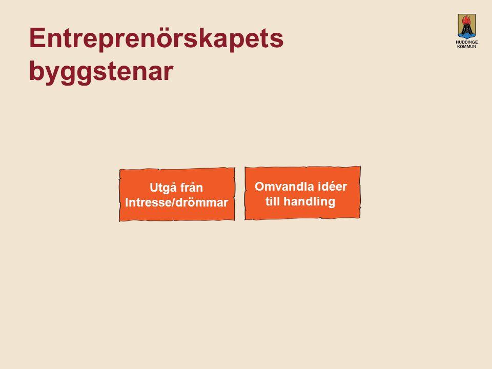 Entreprenörskapets byggstenar Utgå från Intresse/drömmar Omvandla idéer till handling