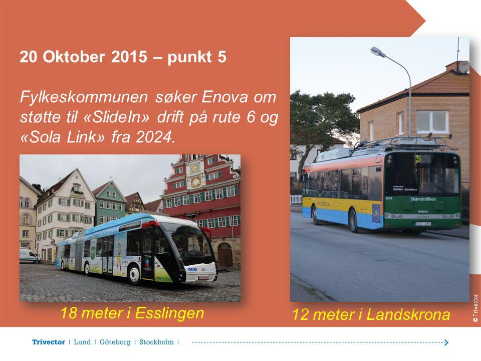 © Trivector 20 Oktober 2015 – punkt 5 Fylkeskommunen søker Enova om støtte til «SlideIn» drift på rute 6 og «Sola Link» fra 2024. 12 meter i Landskron