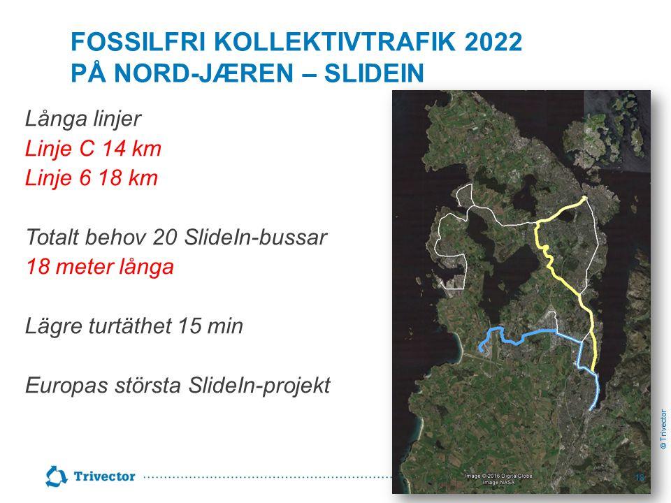 © Trivector FOSSILFRI KOLLEKTIVTRAFIK 2022 PÅ NORD-JÆREN – SLIDEIN Långa linjer Linje C 14 km Linje 6 18 km Totalt behov 20 SlideIn-bussar 18 meter lå
