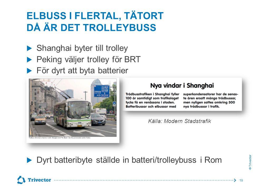 © Trivector ELBUSS I FLERTAL, TÄTORT DÅ ÄR DET TROLLEYBUSS  Shanghai byter till trolley  Peking väljer trolley för BRT  För dyrt att byta batterier  Dyrt batteribyte ställde in batteri/trolleybuss i Rom 19 Källa: Modern Stadstrafik