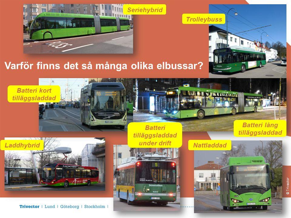© Trivector Varför finns det så många olika elbussar? Seriehybrid Trolleybuss Batteri lång tilläggsladdad Laddhybrid Batteri kort tilläggsladdad Batte