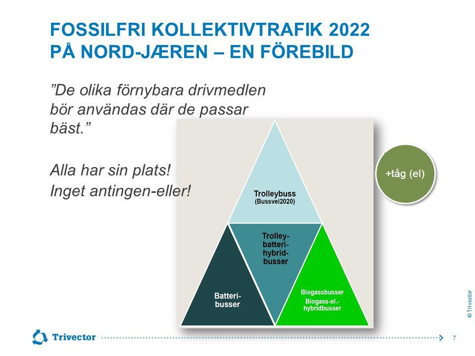 © Trivector FOSSILFRI KOLLEKTIVTRAFIK 2022 PÅ NORD-JÆREN – EN FÖREBILD De olika förnybara drivmedlen bör användas där de passar bäst. Alla har sin plats.