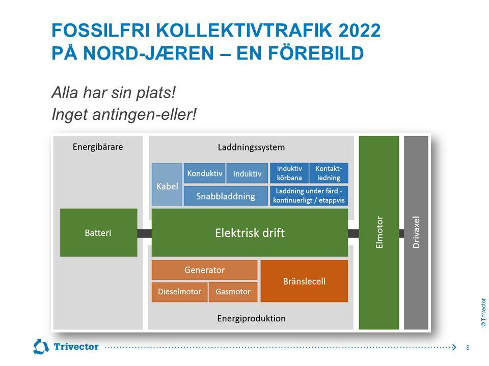 © Trivector FOSSILFRI KOLLEKTIVTRAFIK 2022 PÅ NORD-JÆREN – EN FÖREBILD Alla har sin plats! Inget antingen-eller! 8