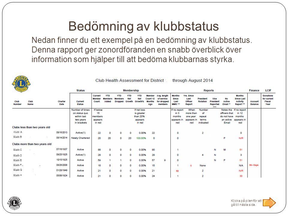 Bedömning av klubbstatus Nedan finner du ett exempel på en bedömning av klubbstatus.