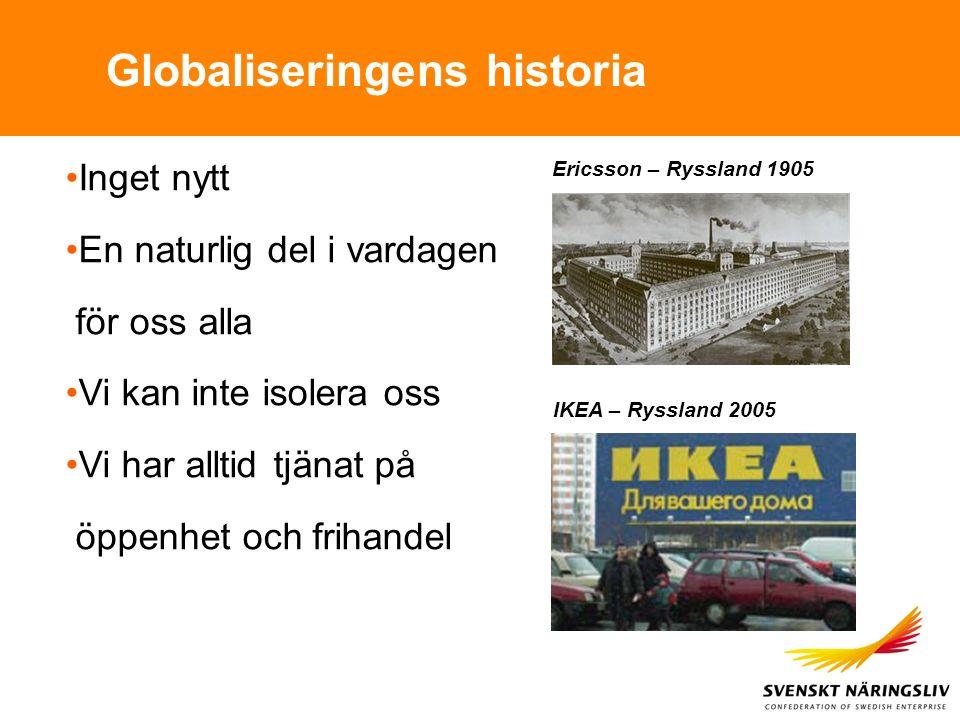 Globaliseringens historia Inget nytt En naturlig del i vardagen för oss alla Vi kan inte isolera oss Vi har alltid tjänat på öppenhet och frihandel Ericsson – Ryssland 1905 IKEA – Ryssland 2005