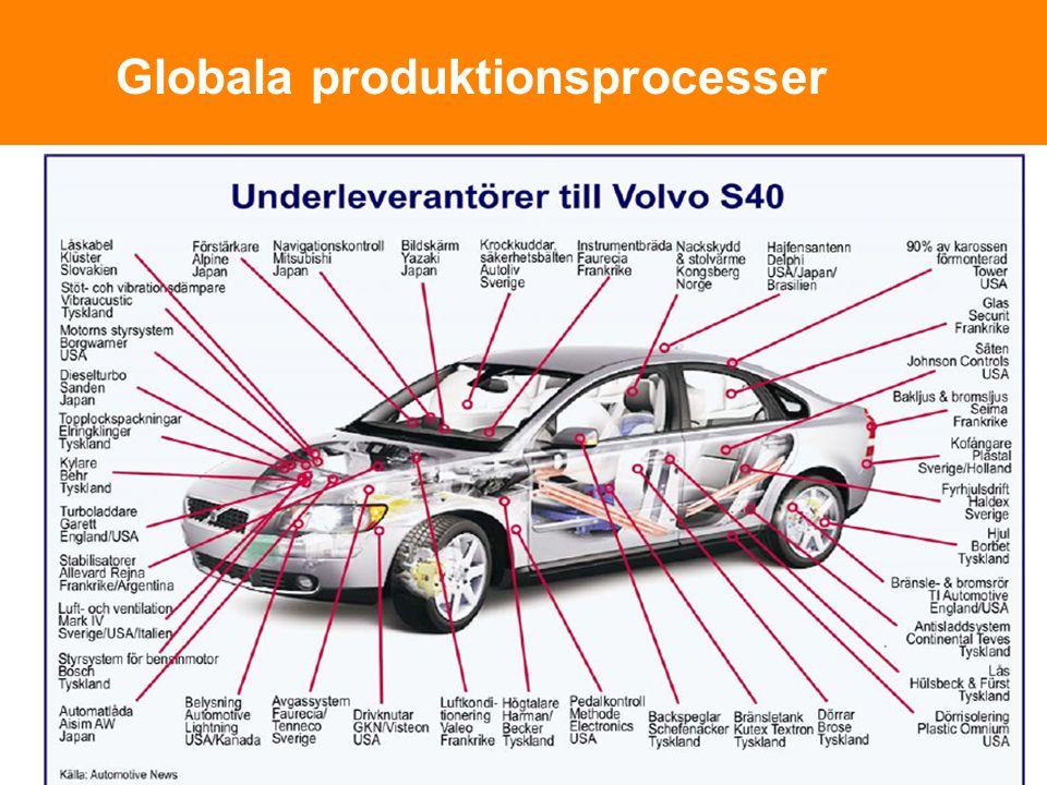 Globala produktionsprocesser