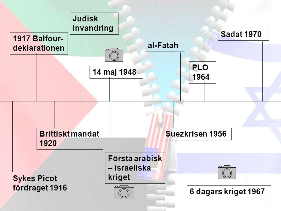 Sykes Picot fördraget 1916 1917 Balfour- deklarationen 14 maj 1948 PLO 1964 Suezkrisen 1956 6 dagars kriget 1967 Sadat 1970 Brittiskt mandat 1920 Judisk invandring Första arabisk – israeliska kriget al-Fatah