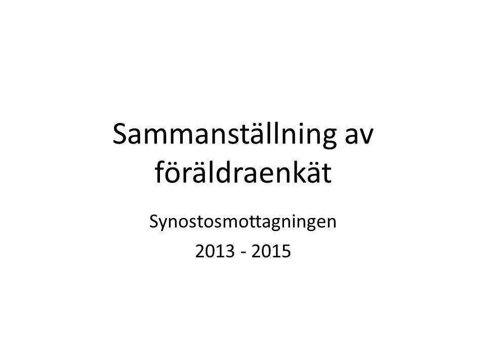 Sammanställning av föräldraenkät Synostosmottagningen 2013 - 2015