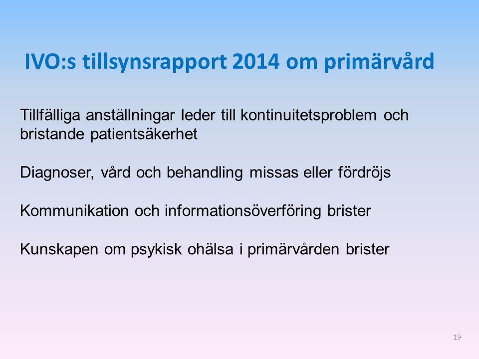 IVO:s tillsynsrapport 2014 om primärvård 19 Tillfälliga anställningar leder till kontinuitetsproblem och bristande patientsäkerhet Diagnoser, vård och