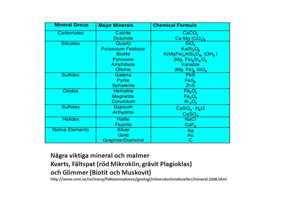 Några viktiga mineral och malmer Kvarts, Fältspat (röd Mikroklin, gråvit Plagioklas) och Glimmer (Biotit och Muskovit) http://www.nrm.se/sv/meny/faktaomnaturen/geologi/mineralochmeteoriter/mineral.1608.html