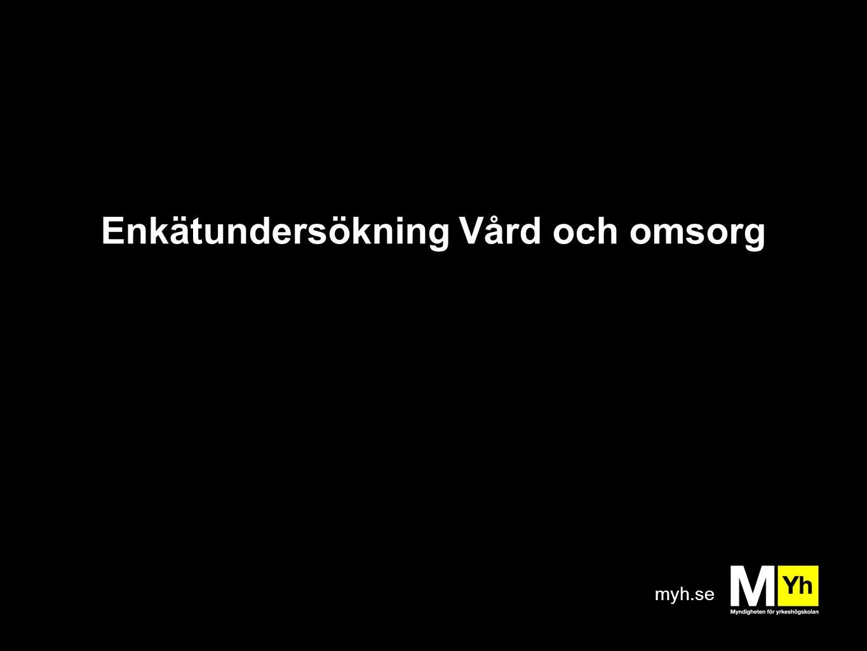 myh.se Enkätundersökning Vård och omsorg
