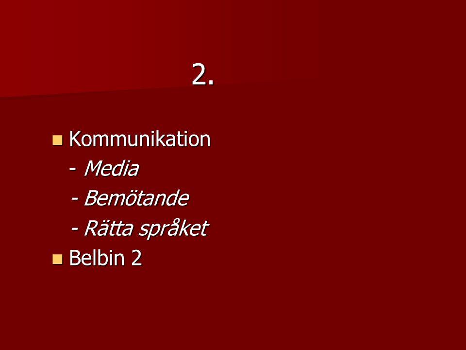 2. Kommunikation Kommunikation - Media - Bemötande - Rätta språket Belbin 2 Belbin 2