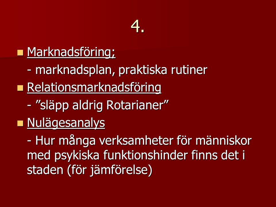 """4. Marknadsföring; Marknadsföring; - marknadsplan, praktiska rutiner Relationsmarknadsföring Relationsmarknadsföring - """"släpp aldrig Rotarianer"""" Nuläg"""
