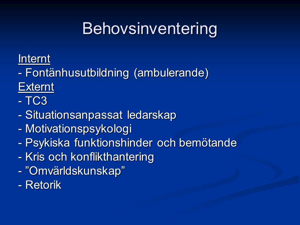 Behovsinventering Internt - Fontänhusutbildning (ambulerande) Externt - TC3 - Situationsanpassat ledarskap - Motivationspsykologi - Psykiska funktionshinder och bemötande - Kris och konflikthantering - Omvärldskunskap - Retorik