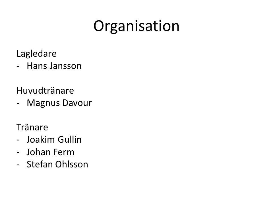 Organisation Lagledare -Hans Jansson Huvudtränare -Magnus Davour Tränare -Joakim Gullin -Johan Ferm -Stefan Ohlsson