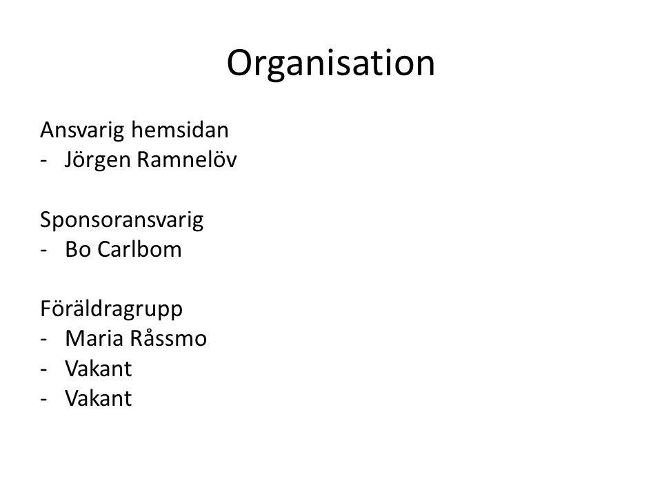 Organisation Ansvarig hemsidan -Jörgen Ramnelöv Sponsoransvarig -Bo Carlbom Föräldragrupp -Maria Råssmo -Vakant