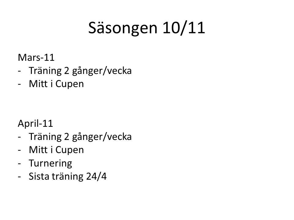 Säsongen 10/11 Mars-11 -Träning 2 gånger/vecka -Mitt i Cupen April-11 -Träning 2 gånger/vecka -Mitt i Cupen -Turnering -Sista träning 24/4