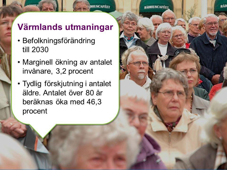 Värmlands utmaningar Befolkningsförändring till 2030 Marginell ökning av antalet invånare, 3,2 procent Tydlig förskjutning i antalet äldre.