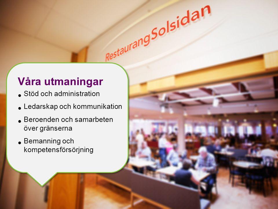 Våra utmaningar Stöd och administration Ledarskap och kommunikation Beroenden och samarbeten över gränserna Bemanning och kompetensförsörjning