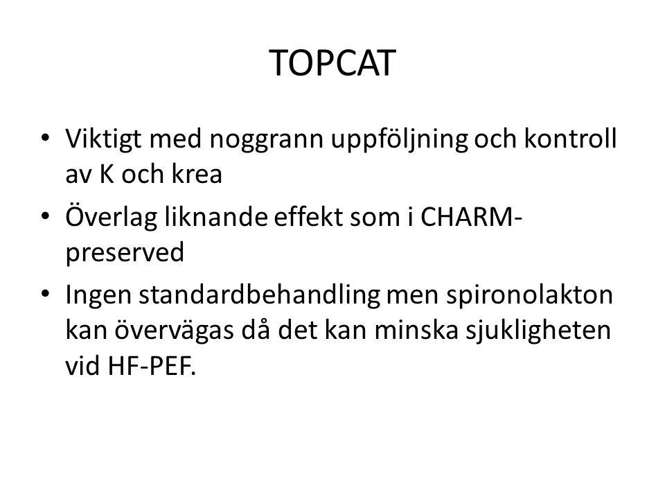TOPCAT Viktigt med noggrann uppföljning och kontroll av K och krea Överlag liknande effekt som i CHARM- preserved Ingen standardbehandling men spironolakton kan övervägas då det kan minska sjukligheten vid HF-PEF.