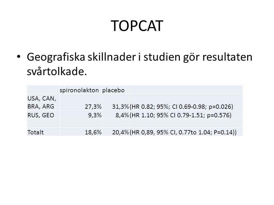 TOPCAT Geografiska skillnader i studien gör resultaten svårtolkade.