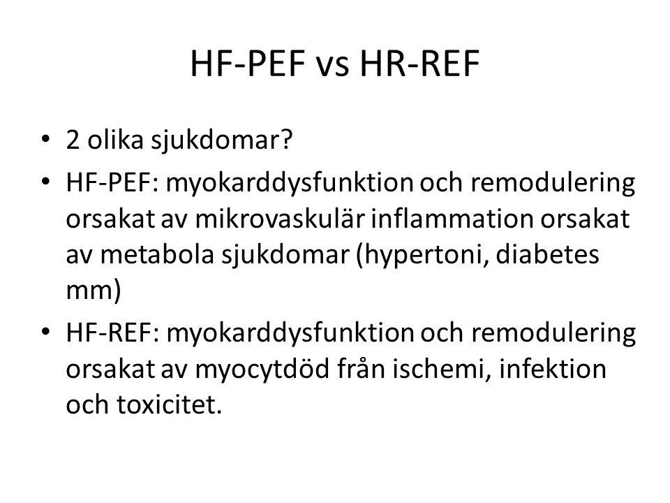 HF-PEF vs HR-REF 2 olika sjukdomar.