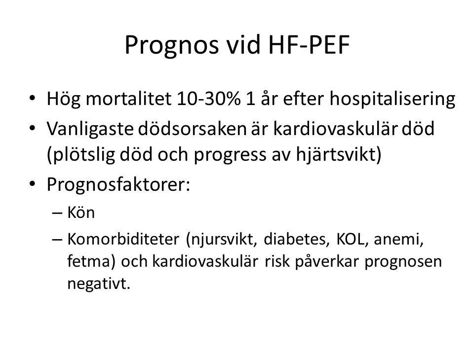 Prognos vid HF-PEF Hög mortalitet 10-30% 1 år efter hospitalisering Vanligaste dödsorsaken är kardiovaskulär död (plötslig död och progress av hjärtsvikt) Prognosfaktorer: – Kön – Komorbiditeter (njursvikt, diabetes, KOL, anemi, fetma) och kardiovaskulär risk påverkar prognosen negativt.