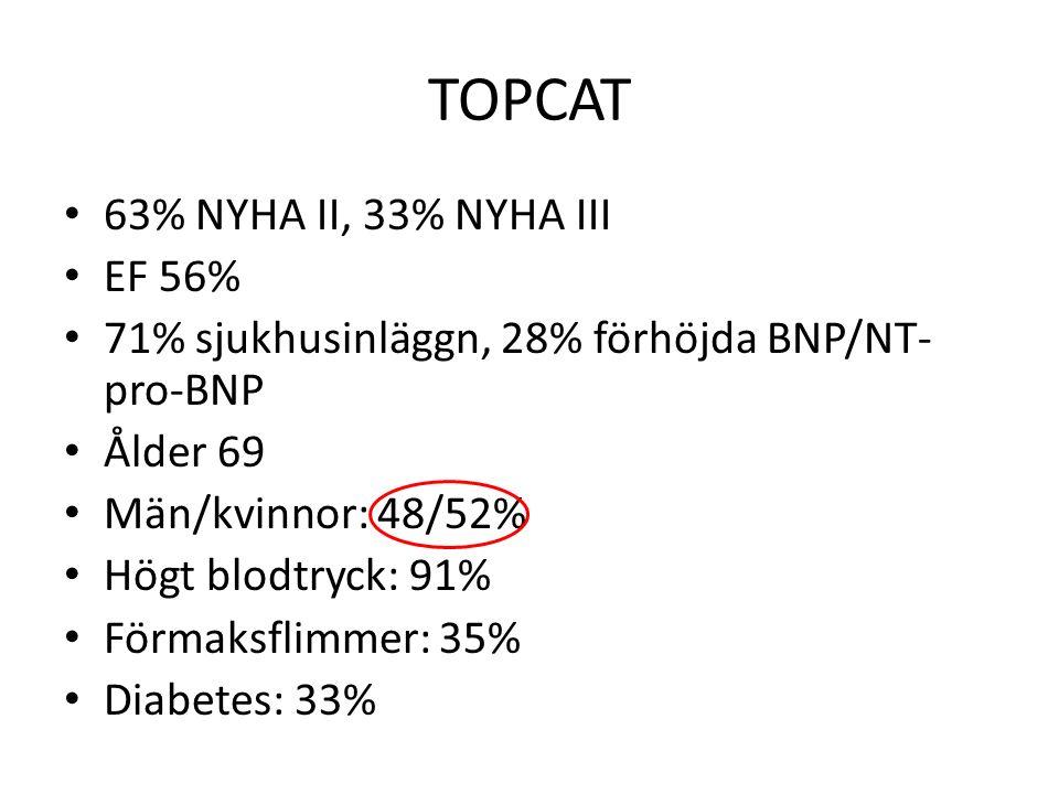 TOPCAT 63% NYHA II, 33% NYHA III EF 56% 71% sjukhusinläggn, 28% förhöjda BNP/NT- pro-BNP Ålder 69 Män/kvinnor: 48/52% Högt blodtryck: 91% Förmaksflimmer: 35% Diabetes: 33%