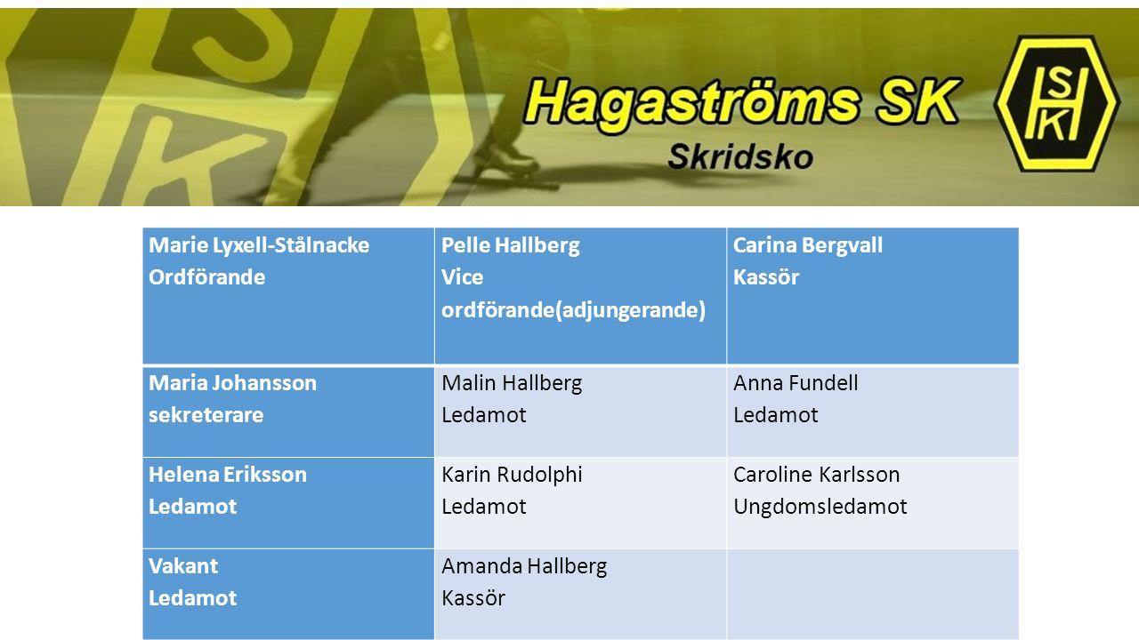 Marie Lyxell-Stålnacke Ordförande Pelle Hallberg Vice ordförande(adjungerande) Carina Bergvall Kassör Maria Johansson sekreterare Malin Hallberg Ledam